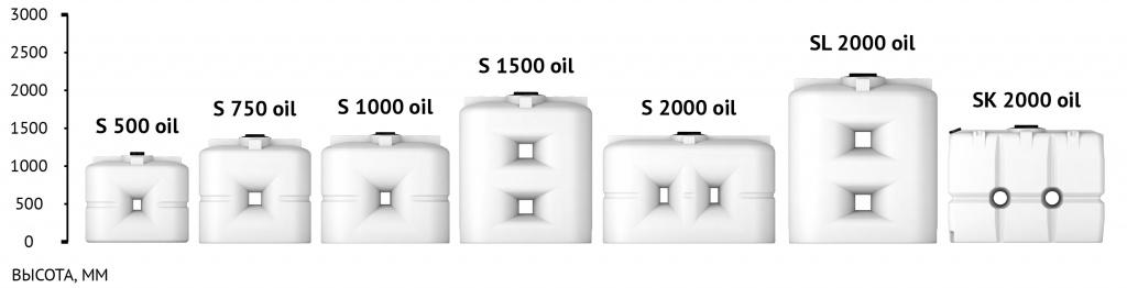 ruler_S_oil.jpg